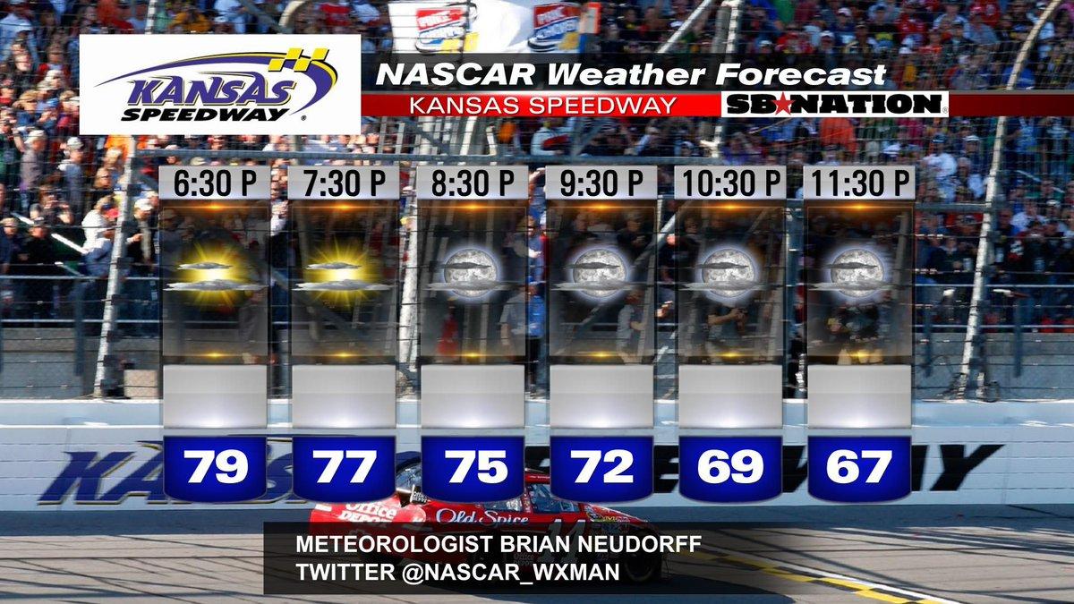 Brian Neudorff On Twitter Nascar Race Day Weather Kansasspeedway Picture Perfect For Sat Night Racing Https T Co Exmfnddgvj