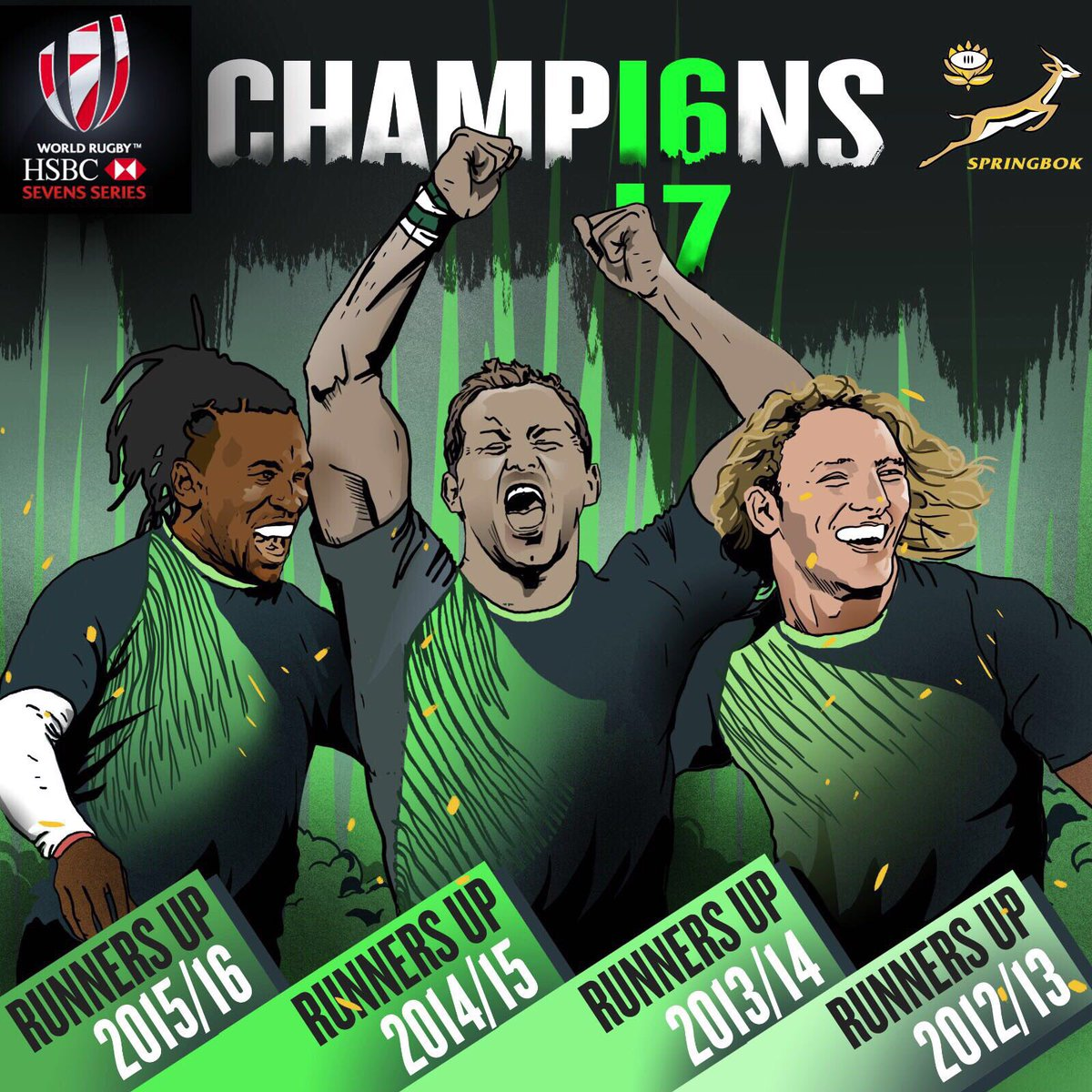 Congratulations to your 2016/17 HSBC World Rugby Sevens Series champions @Blitzboks #HSBC7s