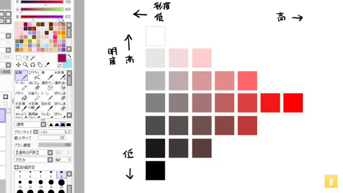 お絵かき講座パルミー Na Twitteru 配色の選び方について解説している