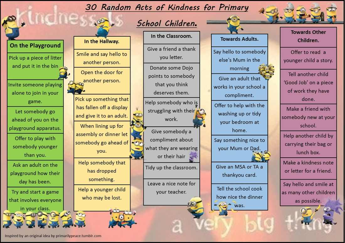 30 Simple Acts of Kindness to teach pupils that would make a big difference...  #sltchat #ukedchat https://t.co/1dBr2orhPk