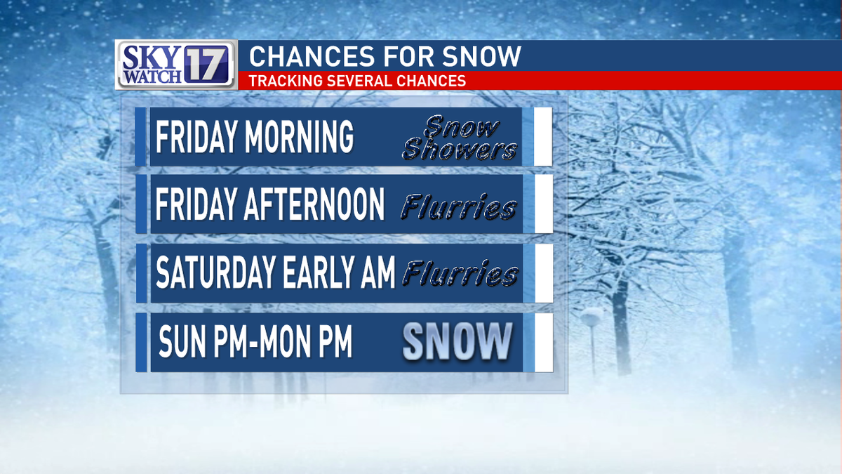 Tracking several chances 4 snow in the next few days.  I'll break down the timing coming up at 5:30pm. @FOXNashville https://t.co/v5GpzfTniY