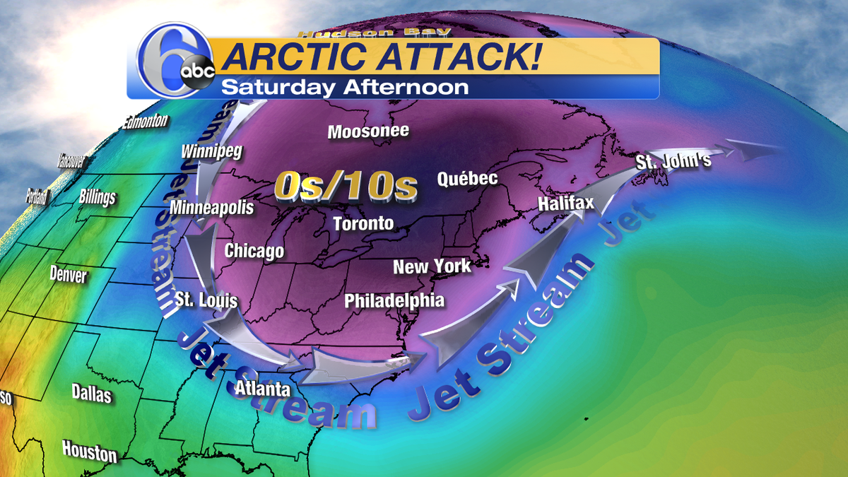 DIRECT SHOT OF ARCTIC AIRThe jet stream will buckle and the coldest air we've seen this winter is on the way.