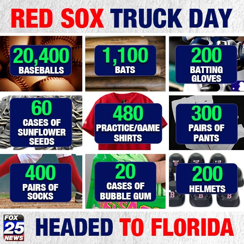First sign of spring? It's Truck Day at Fenway