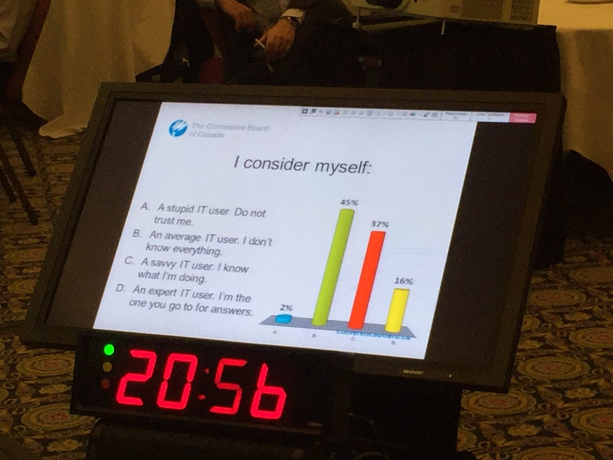 Morning poll from @hay_lance @BRGexpert #cbocsecurity #cyber #infosec https://t.co/fPci2rGLXd