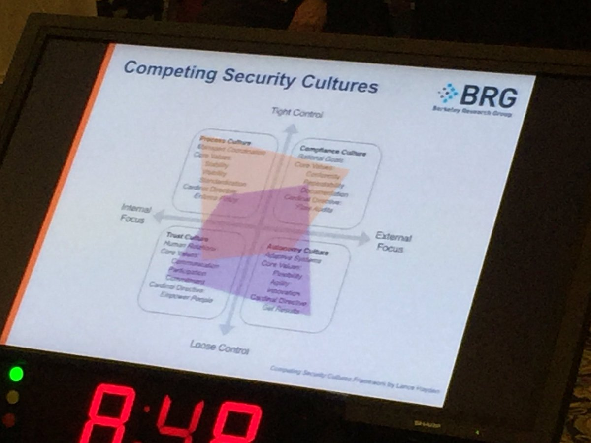 The competing cultures in #security by @hay_lance @BRGexpert #cbocsecurity #cyber #infosec #ottawa https://t.co/wXAfDm3EjF