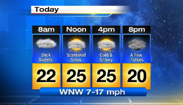 Scattered snow showers make for slippery morningWednesday forecast: Local4Today