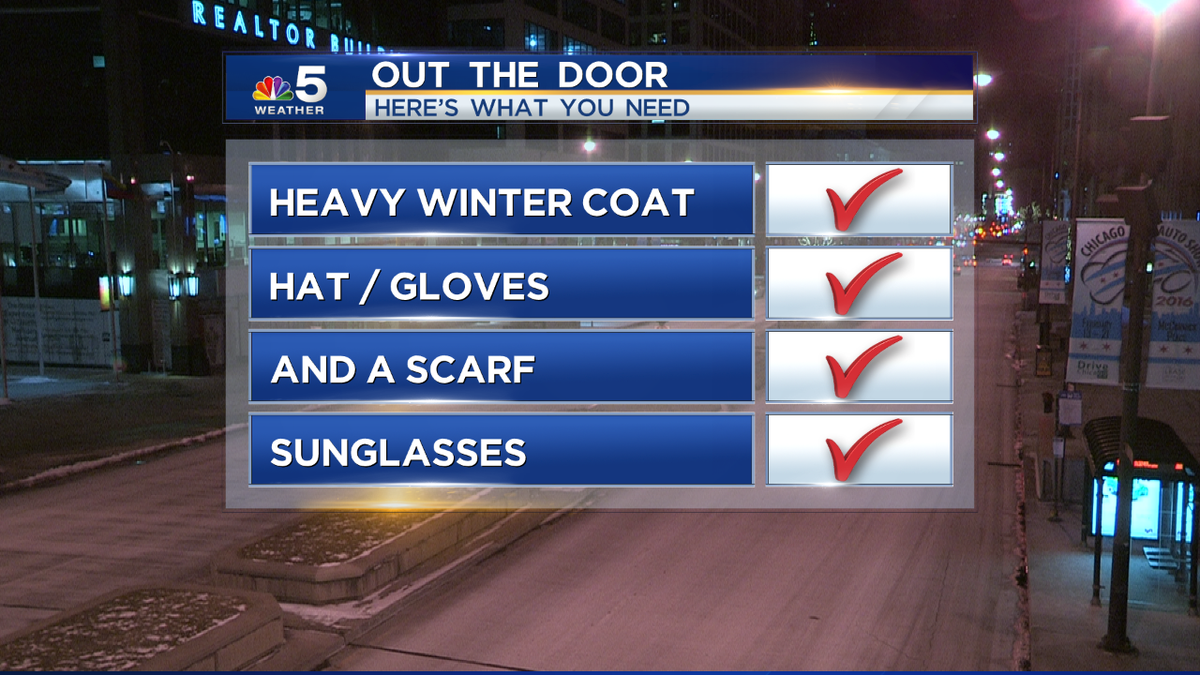 BRRRR...Breezy & bitter day ahead for Chicago. Here's what you need to be ready for the day @nbcchicago