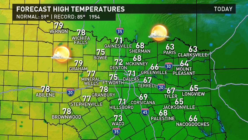 A Spring-like day on tap. It looks like today will be the warmest day this week. wfaaweather