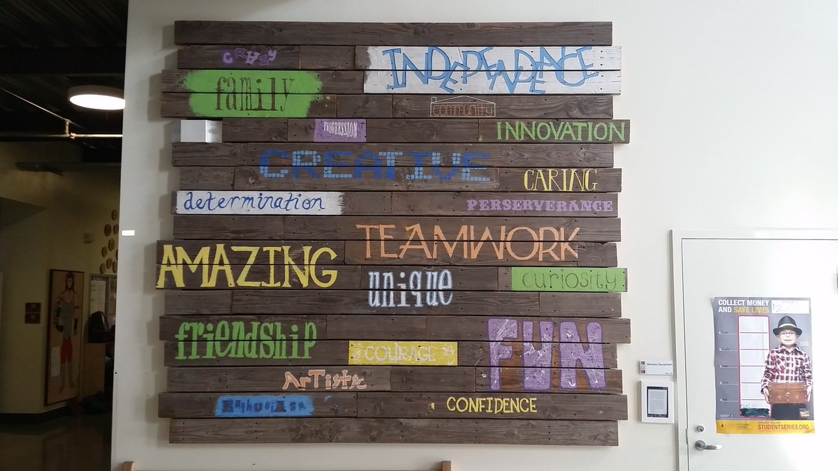 High Tech High On Twitter Curation Of Beautiful Work At High Tech Middle North County Pbl Studentwork Htmnc Https T Co 7mgw38rsqg