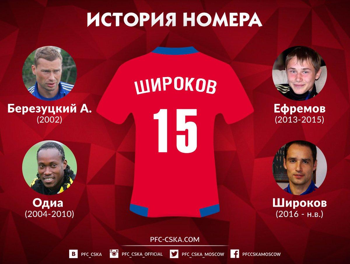Карлос Страндберг отказался от 15-го номера в ЦСКА ради Широкова