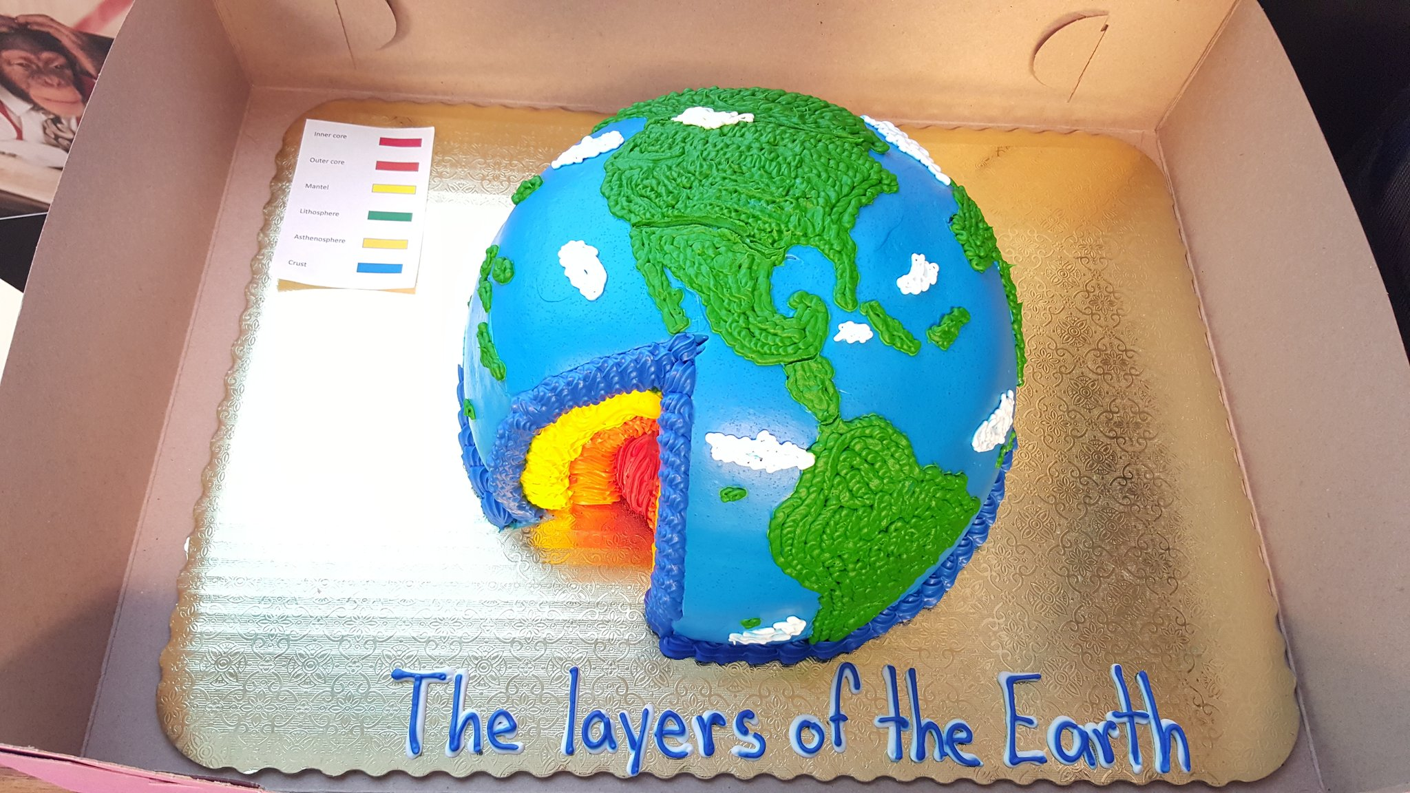 how to make a model of the earth using clay