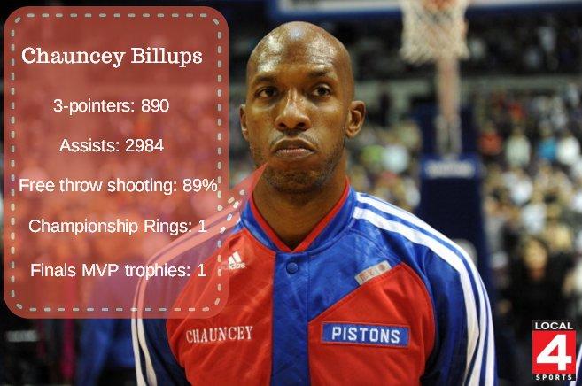 Congrats, Mr. Big Shot!