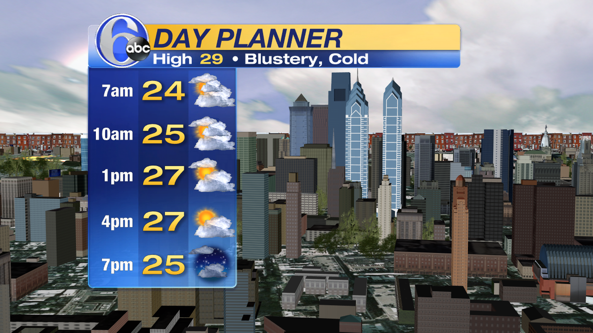 BLUSTERY THURSDAYOur first shot of arctic air arrives and with gusty west winds it will feel no better than teens.