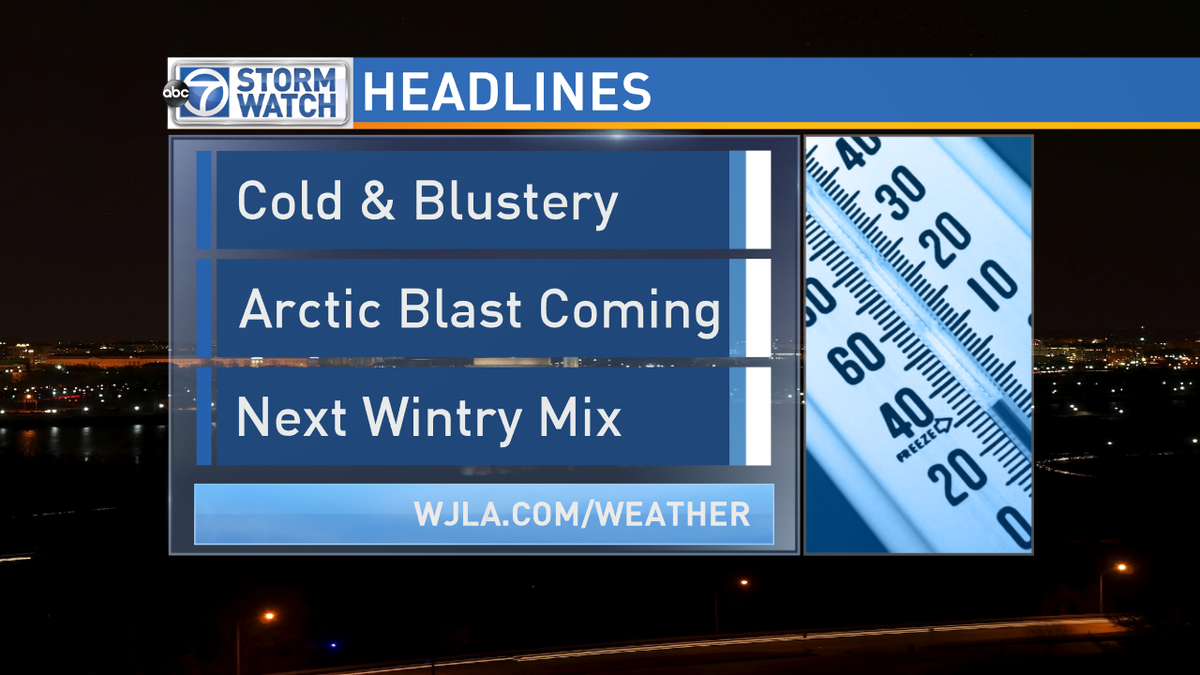 Here's what I'm talkin' about on @ABC7news GMW! Lots of COLD talk. Little snow, too.