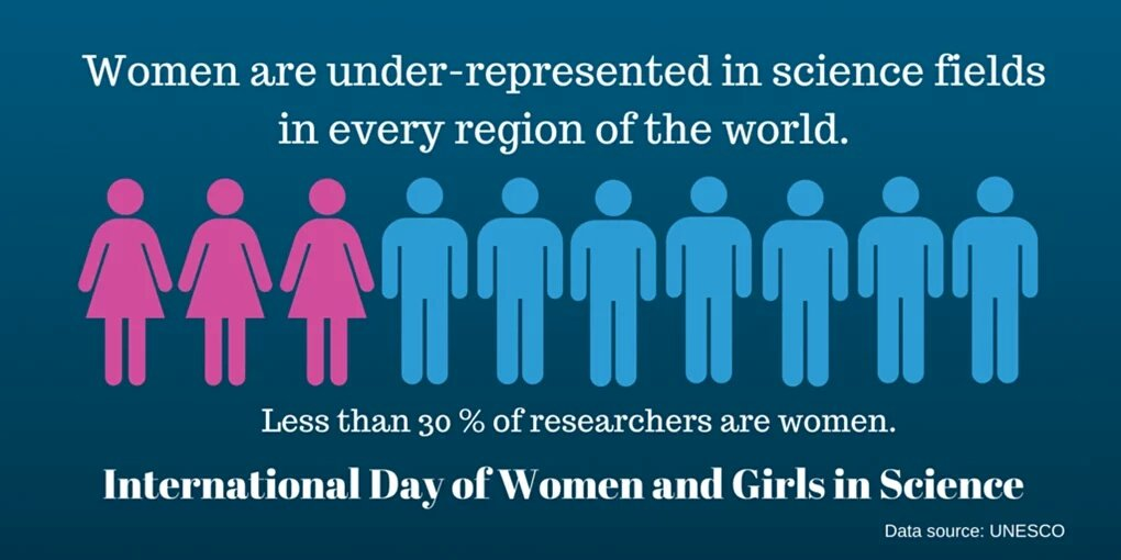 Why we should teach girls that #STEM is important. @LetToysBeToys @PFZinc @Science_Grrl #womeninscience #WomenInSTEM https://t.co/TMxT20HOtU