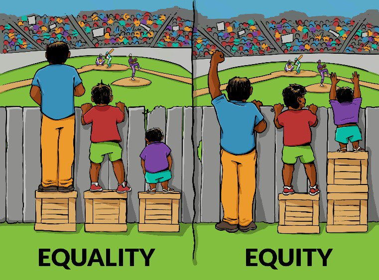 One person here shared another version of graphic (from https://t.co/Y2HfZi7goT) #hef16 #healthequity https://t.co/8bb1tJ01aL