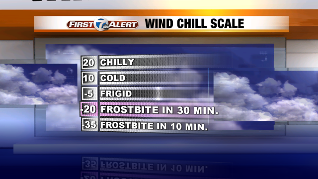 COLDEST WIND CHILLS SATURDAY & SUNDAY NIGHTS! Frostbite in 30 mins or less.backchannel