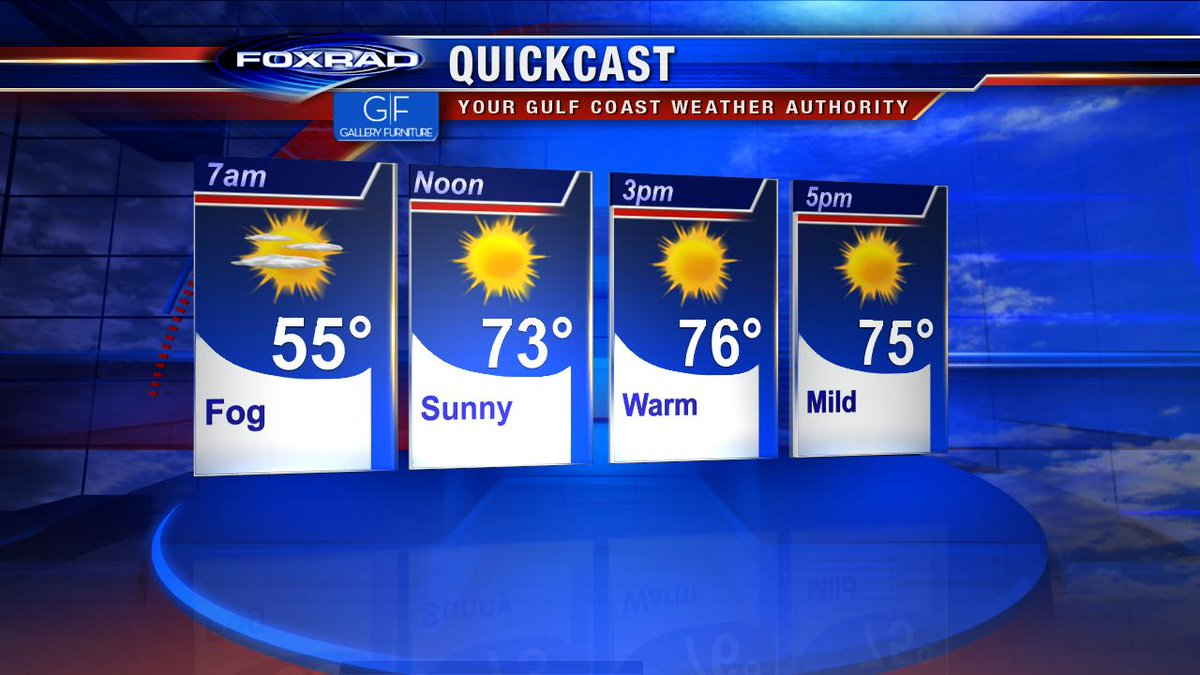 Here's a look at Friday. (No, I didn't cut&paste numbers from Thursday) Slightly cooler as we move into the weekend.