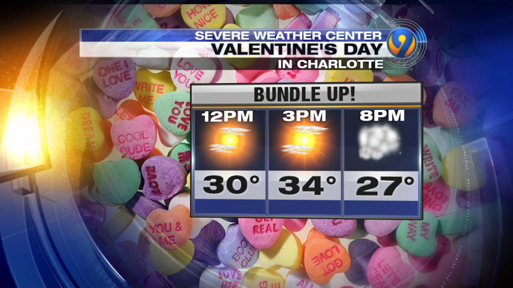 May be good idea to have indoor plans for ValentinesDay Sunday as temps will dip