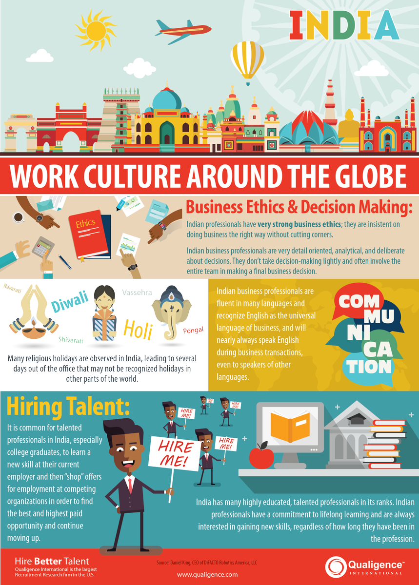 busi 604 global business cultural analysis Because entrepreneurs mature within a societal context, their attitudes toward cooperation are likely to be influenced by the underlying values of their society.