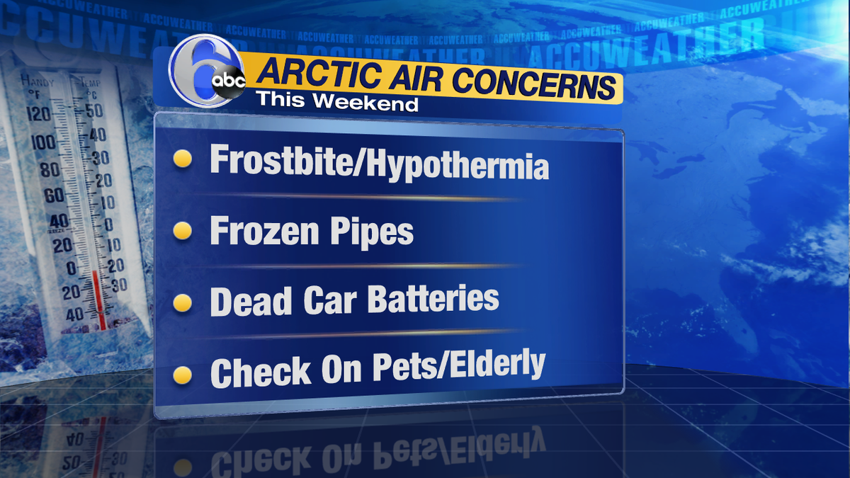 BRUTAL ARCTIC AIROver the weekend could cause many problems if you aren't prepared. Take a look at this list.