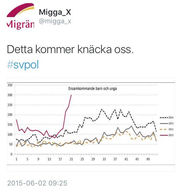 migga x twitter
