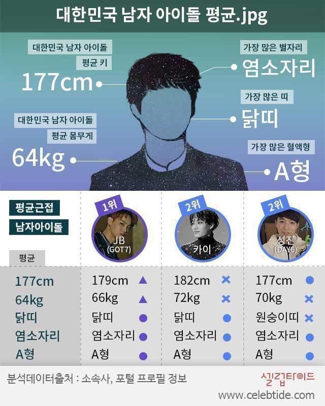 体重 177cm 平均