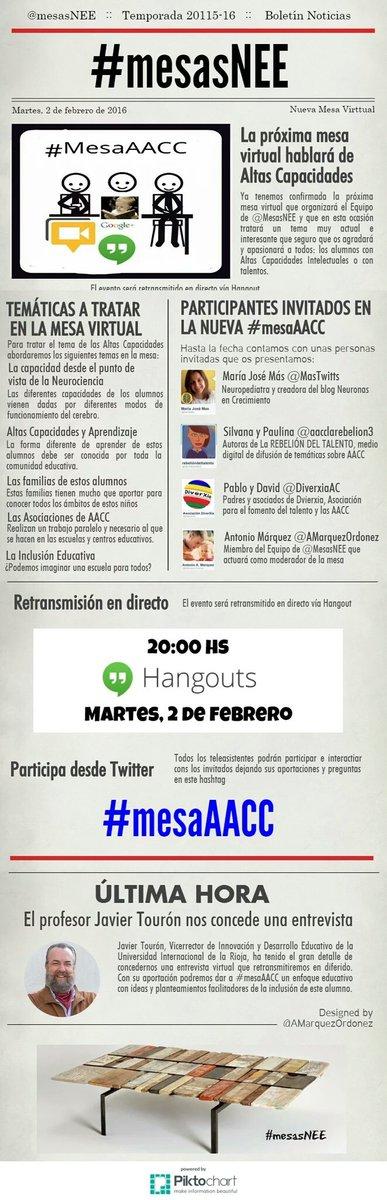 HangoutEDU apoya esta iniciativa de #mesasNEE #mesaAACC https://t.co/cwq0GP9ln2