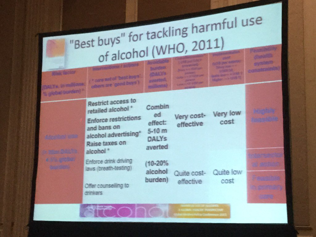 The best buys in addressing alcohol harm: reduce availability, reduce marketing exposure & increase taxes! #AVID2 https://t.co/ixW2aLnHMA