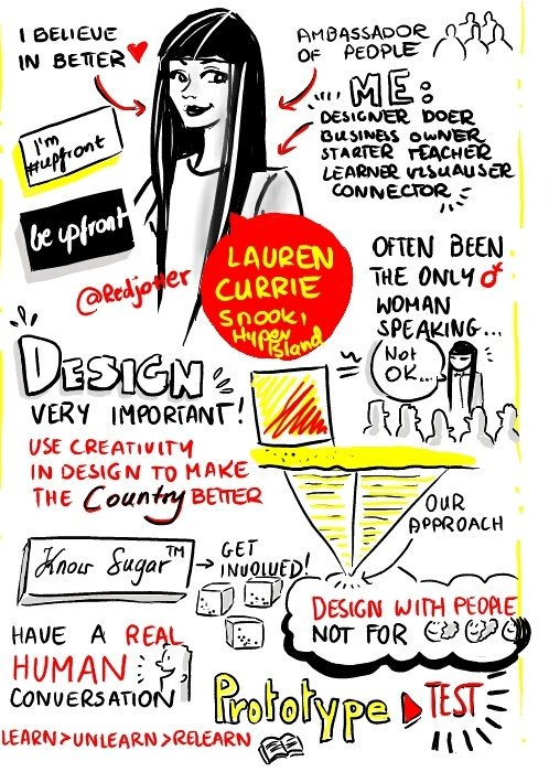 #speeddrawing @redjotter at @SiliconBeachUK #SBLDN sharing stories about the importance of socially aware design https://t.co/2eMXNOr4xf