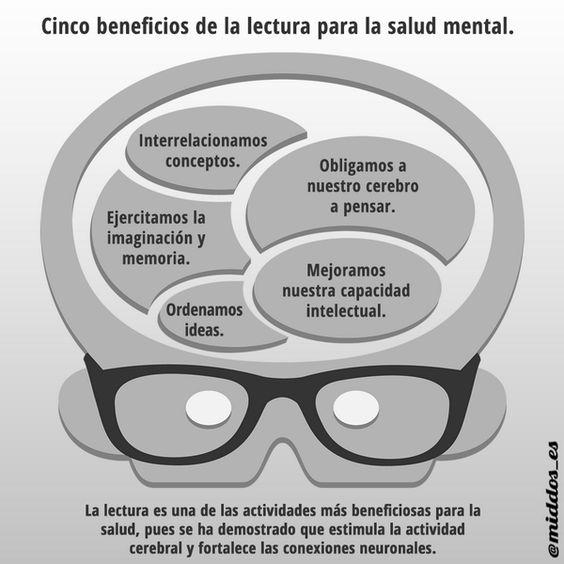 5 beneficios de la #lectura para la #saludmental #SaludMentalEnLaEscuela https://t.co/D2ibNs4rnh