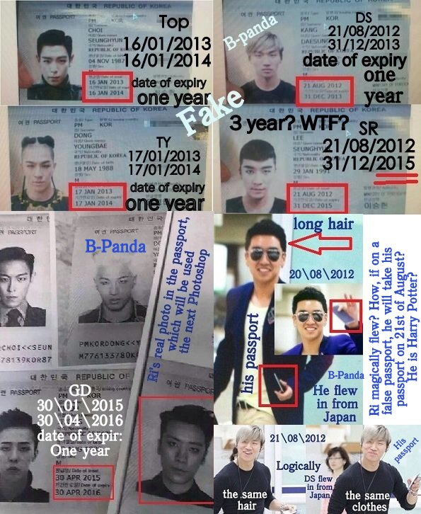 Big Bang topp dating 2012