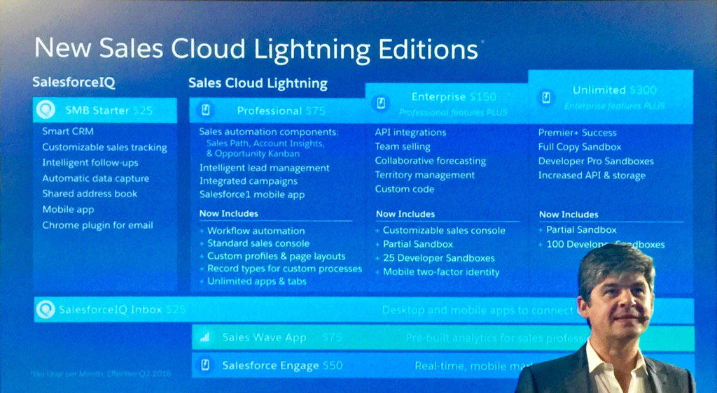 New Salesforce pricing Model (and @alexdayondemo in foreground - sorry Alex) #SFLaunch https://t.co/R6ERL9goUr