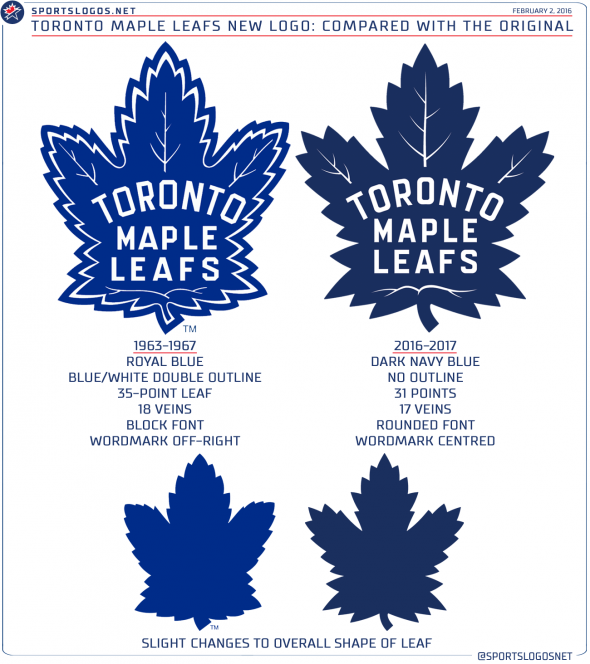 New Leafs Logo Is A Winner (video)