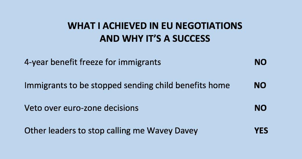 Cameron releases handy guide to why EU negotiations should be seen as a success. https://t.co/zNKBLVyBws