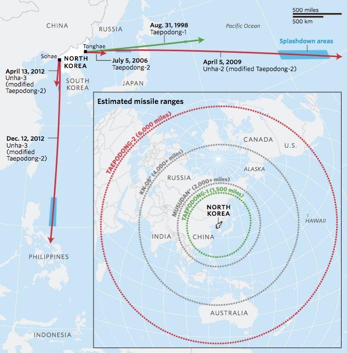 #DailyMap 4/02 #CoreaRocket Per gli #USA #Pyongyang sta testando nuovi Taepodong-2. Ma quale sarebbe la loro gittata https://t.co/KMoQaqwVH6