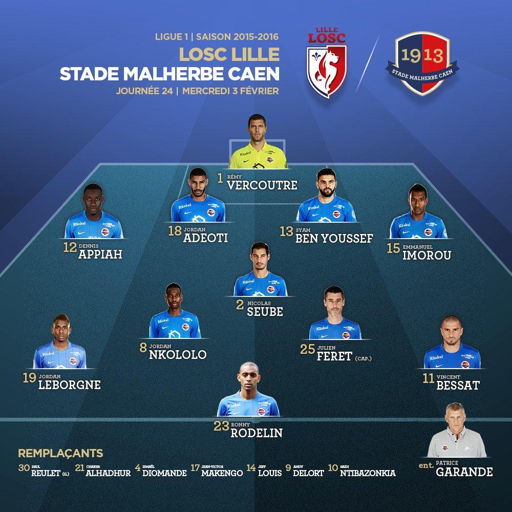 [24e journée de L1] Lille OSC 1-0 SM Caen  CaTjsCdXEAAPrfE