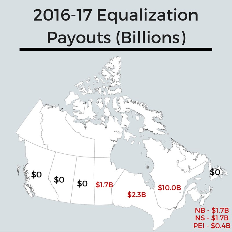 canadian equalization payments essay