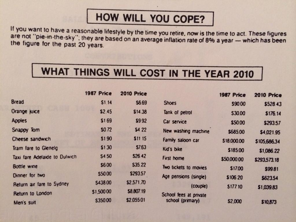 Found this ... spectacularly wrong 1987 ad predicting prices for a bunch of things in 2015 https://t.co/efchchyiiF https://t.co/2c7oSmVu3r