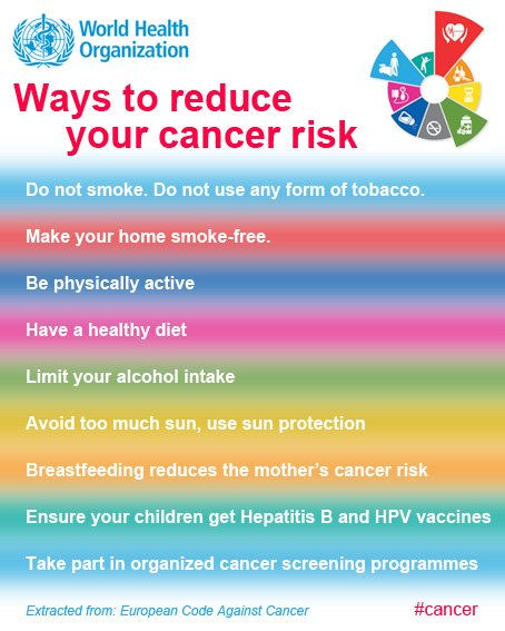 #WorldCancerDay: Over 30% of #cancer deaths could be prevented by tackling key risk factors https://t.co/RbaMxRwrS1