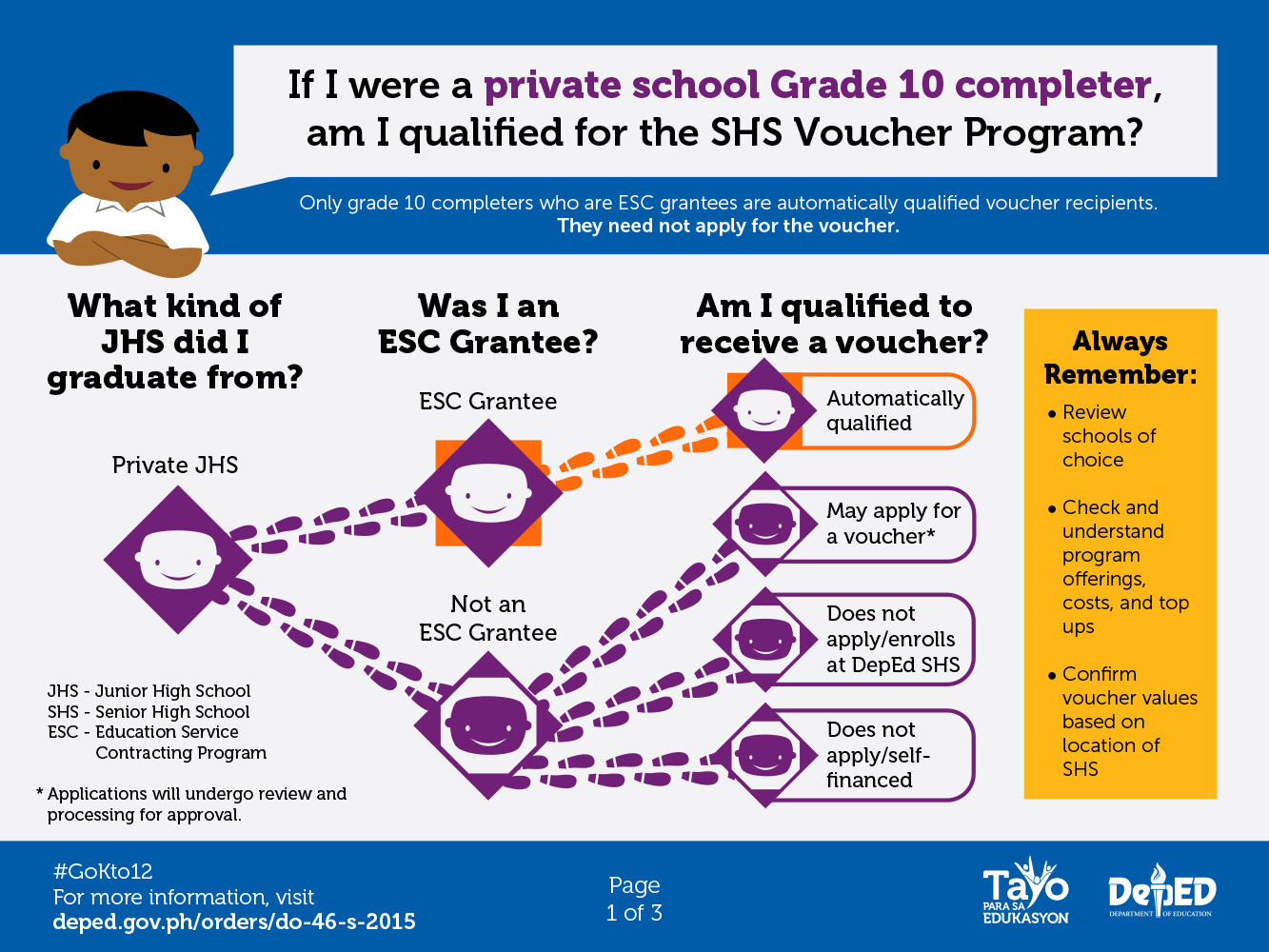deped on twitter public grade 10 completers and esc grantees are deped on twitter public grade 10 completers and esc grantees are automatically qualified for the shs voucher program gokto12 t co 9fznc8ldfq