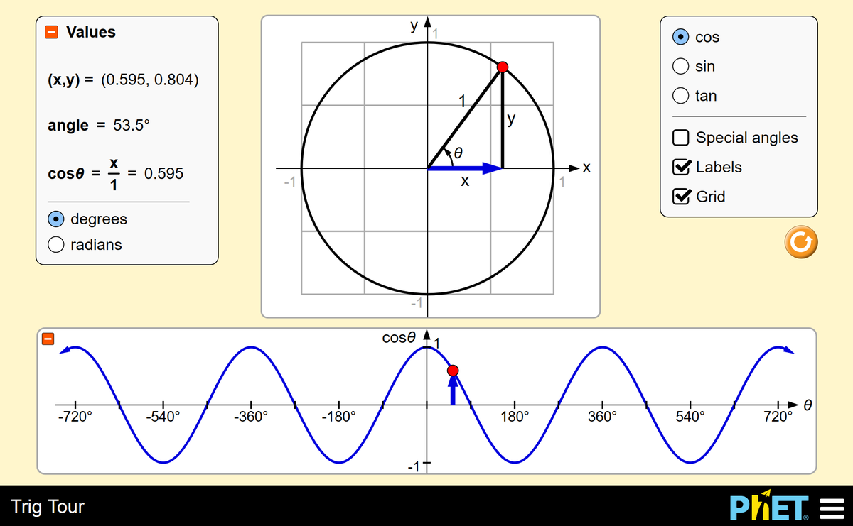 module 5 circular functions trigonometry Secondary two mathematics: similarity and right triangle trigonometry module 7: more functions, more features module 5.