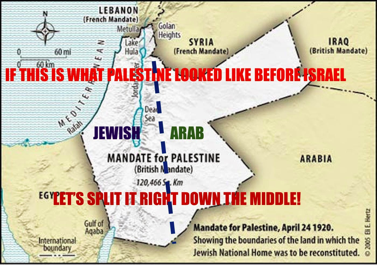 ISRAEL JUST THE FACTS Three Anti Israel Claims