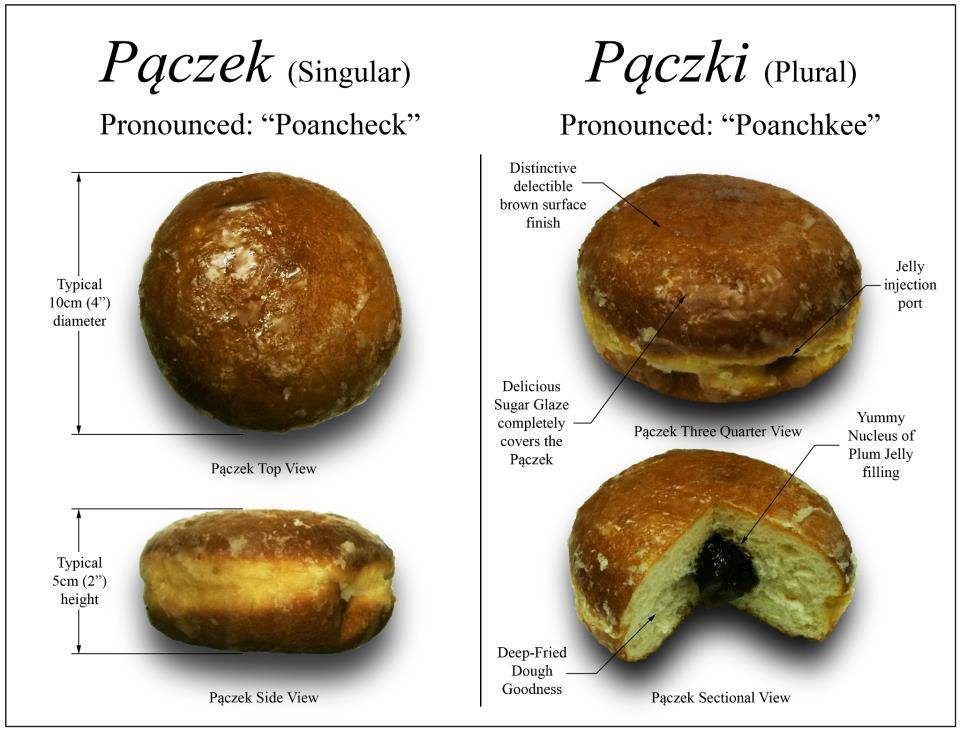 Paczki Day is coming! Available @Zingermans businesses one day only: Feb. 9th! https://t.co/SWeyw9VckZ