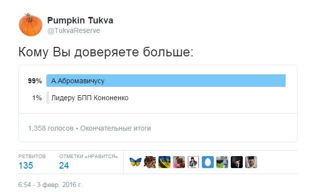 Гройсман объявил о выходе Чумака из фракции БПП - Цензор.НЕТ 3143