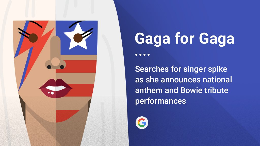 Lady Gaga >> Noticias [13] - Página 17 CaZatyCUEAAw5Af
