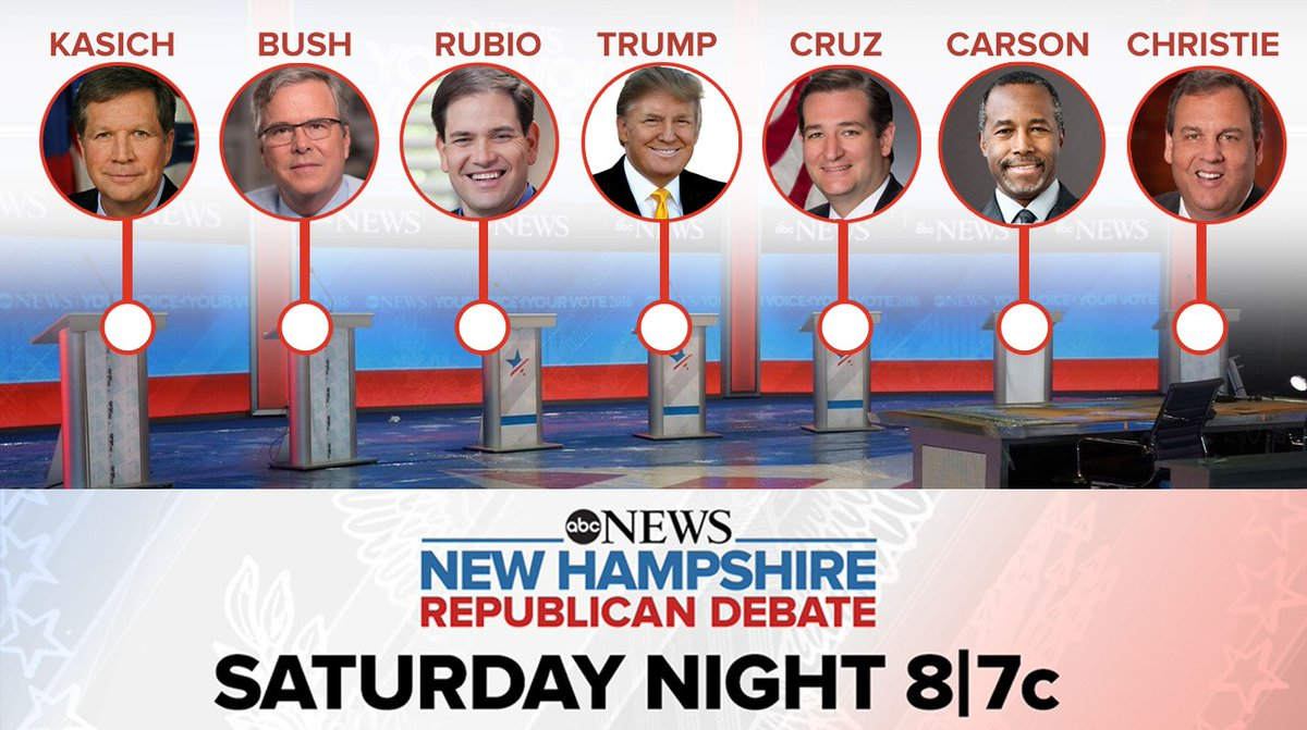 .@ABC reveals Republican candidates participating in Saturday's #GOPDebate https://t.co/phaAPdGLAh https://t.co/VHuGgmlBd4