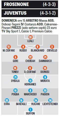 Frosinone - Juventus, 2016.02.07. 15:00 Digi2 - Page 2 CabjNMzWcAAlEkX