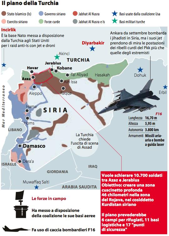 """#DailyMap 5/02 Turchia in #Siria. #Russia:""""Turchia vuole invadere la #Siria"""" ma quali sarebbero i piani di #Ankara? https://t.co/LrrELqnous"""