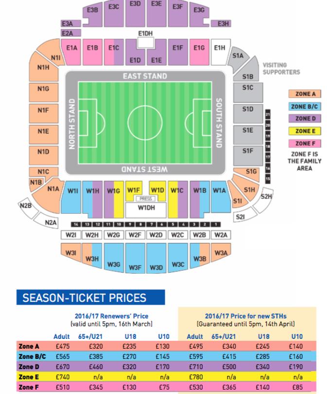 Bhafc season tickets